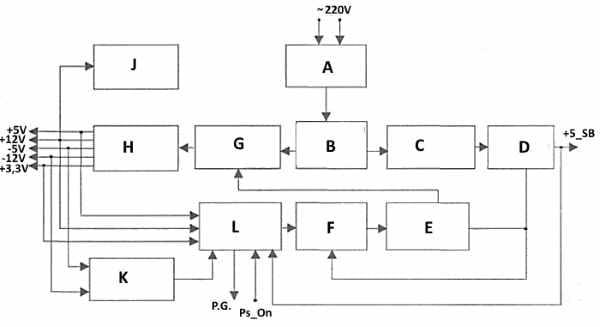 Схема блока питания АТХ